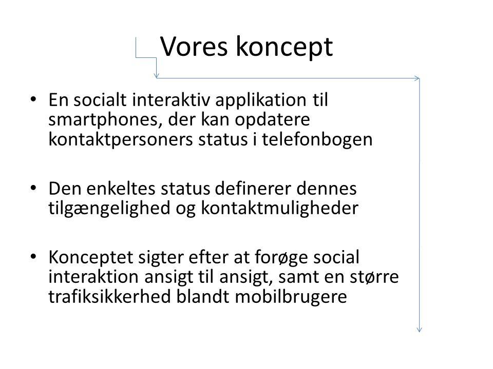 Vores koncept En socialt interaktiv applikation til smartphones, der kan opdatere kontaktpersoners status i telefonbogen Den enkeltes status definerer dennes tilgængelighed og kontaktmuligheder Konceptet sigter efter at forøge social interaktion ansigt til ansigt, samt en større trafiksikkerhed blandt mobilbrugere