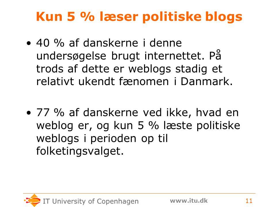 www.itu.dk 11 Kun 5 % læser politiske blogs 40 % af danskerne i denne undersøgelse brugt internettet.