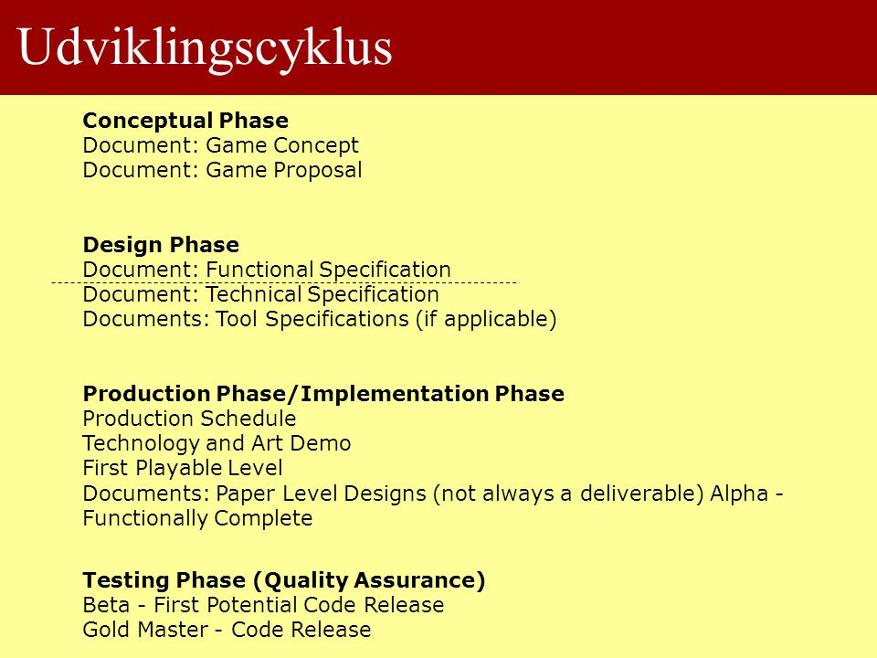 Udviklingscyklus Conceptual Phase Document: Game Concept Document: Game Proposal Design Phase Document: Functional Specification Document: Technical Specification Documents: Tool Specifications (if applicable) Production Phase/Implementation Phase Production Schedule Technology and Art Demo First Playable Level Documents: Paper Level Designs (not always a deliverable) Alpha - Functionally Complete Testing Phase (Quality Assurance) Beta - First Potential Code Release Gold Master - Code Release