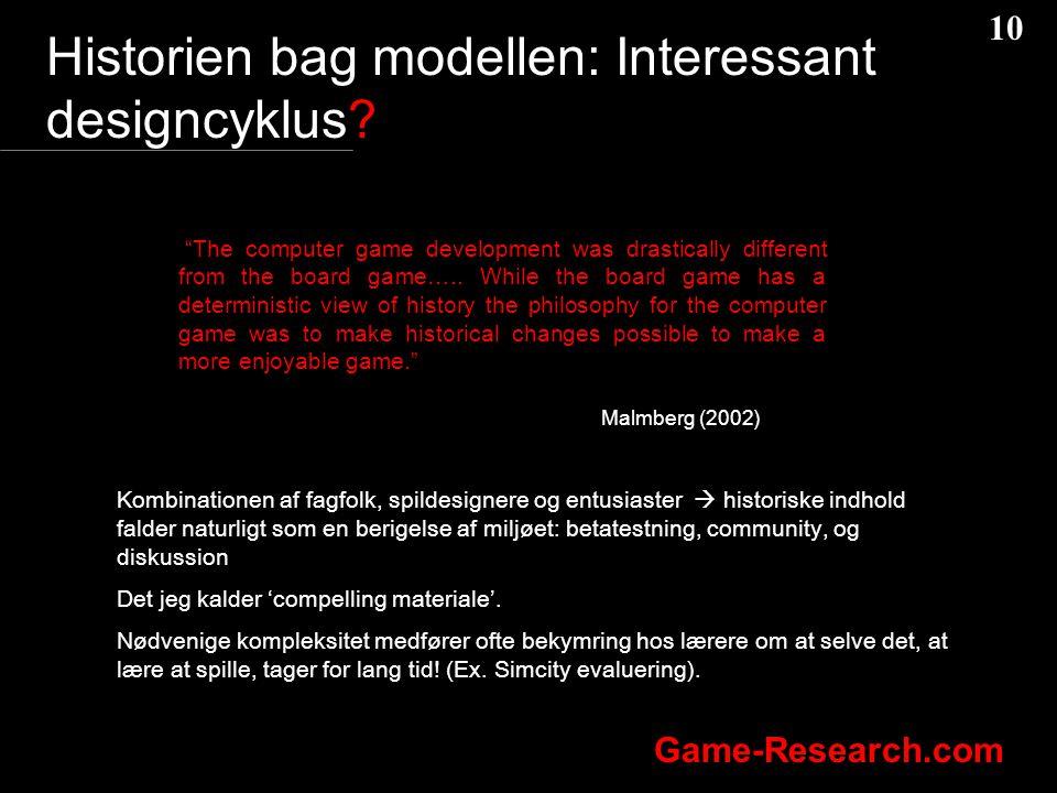 10 Game-Research.com Historien bag modellen: Interessant designcyklus.