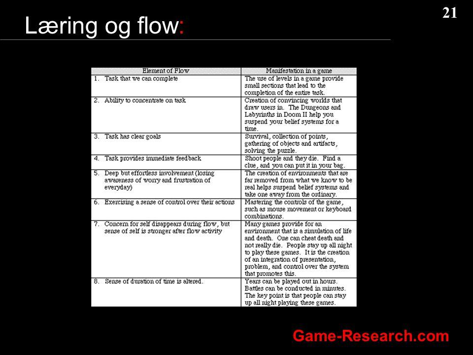 21 Game-Research.com Læring og flow: