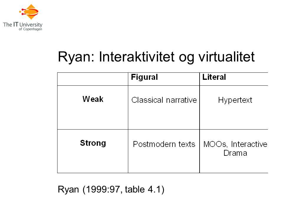 Ryan: Interaktivitet og virtualitet Ryan (1999:97, table 4.1)