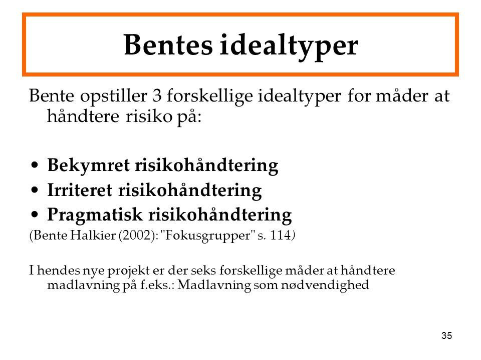 35 Bentes idealtyper Bente opstiller 3 forskellige idealtyper for måder at håndtere risiko på: Bekymret risikohåndtering Irriteret risikohåndtering Pragmatisk risikohåndtering (Bente Halkier (2002): Fokusgrupper s.