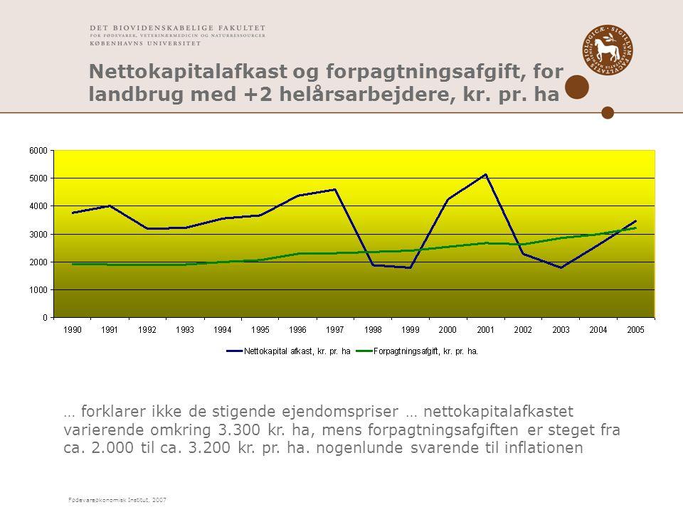 Fødevareøkonomisk Institut, 2007 Nettokapitalafkast og forpagtningsafgift, for landbrug med +2 helårsarbejdere, kr.