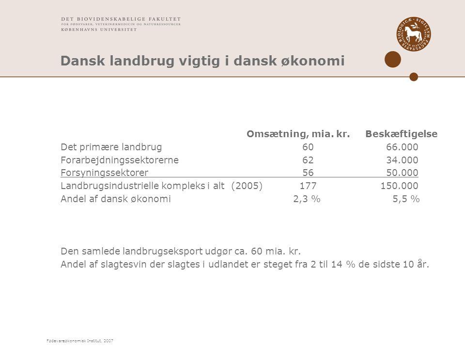 Fødevareøkonomisk Institut, 2007 Dansk landbrug vigtig i dansk økonomi Omsætning, mia.