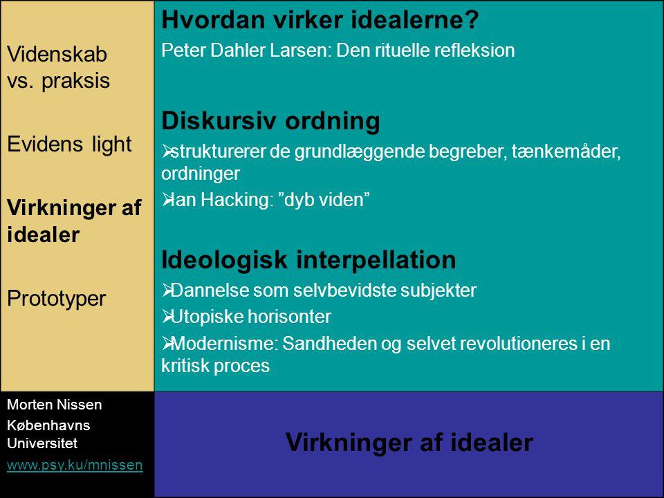 Videnskab vs. praksis Evidens light Virkninger af idealer Prototyper Hvordan virker idealerne.