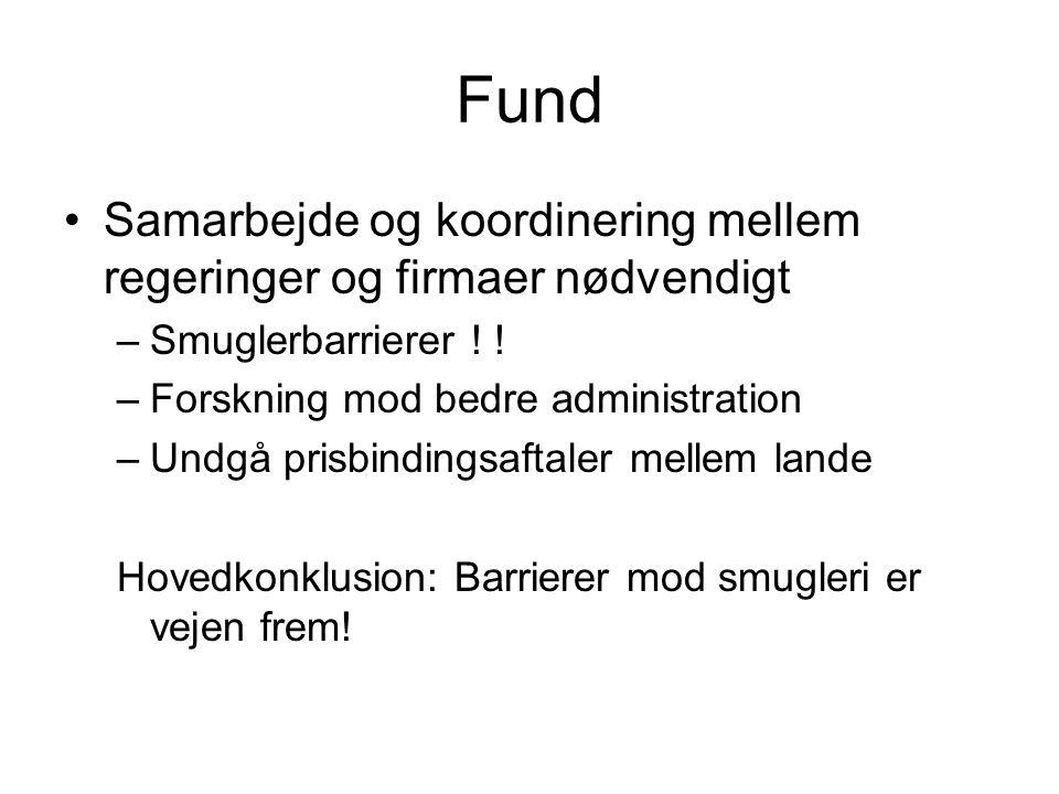 Fund Samarbejde og koordinering mellem regeringer og firmaer nødvendigt –Smuglerbarrierer .