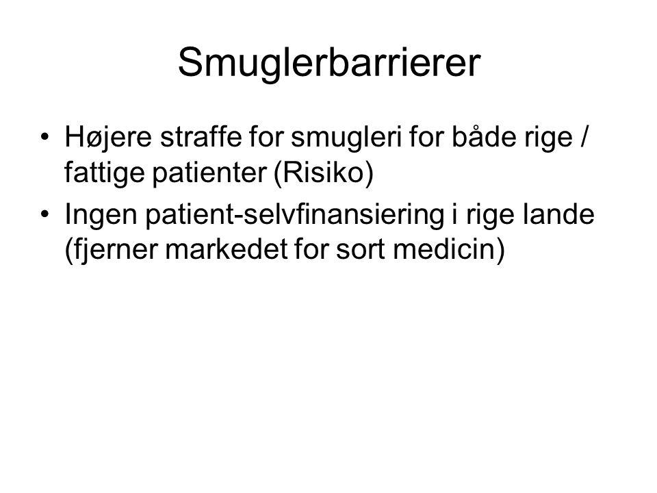 Smuglerbarrierer Højere straffe for smugleri for både rige / fattige patienter (Risiko) Ingen patient-selvfinansiering i rige lande (fjerner markedet for sort medicin)