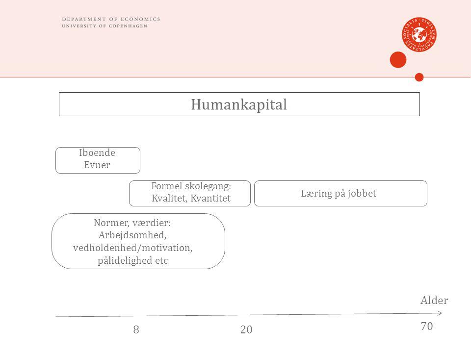 Humankapital Alder 820 70 Iboende Evner Formel skolegang: Kvalitet, Kvantitet Læring på jobbet Normer, værdier: Arbejdsomhed, vedholdenhed/motivation, pålidelighed etc