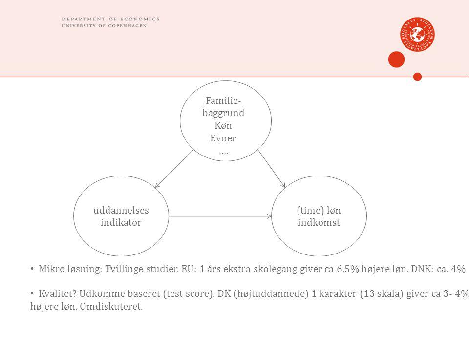uddannelses indikator (time) løn indkomst Familie- baggrund Køn Evner ….