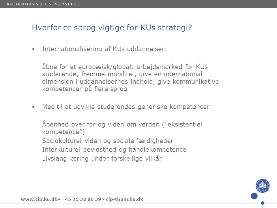 www.cip.ku.dk  +45 35 32 86 39  cip@hum.ku.dk Hvorfor er sprog vigtige for KUs strategi.
