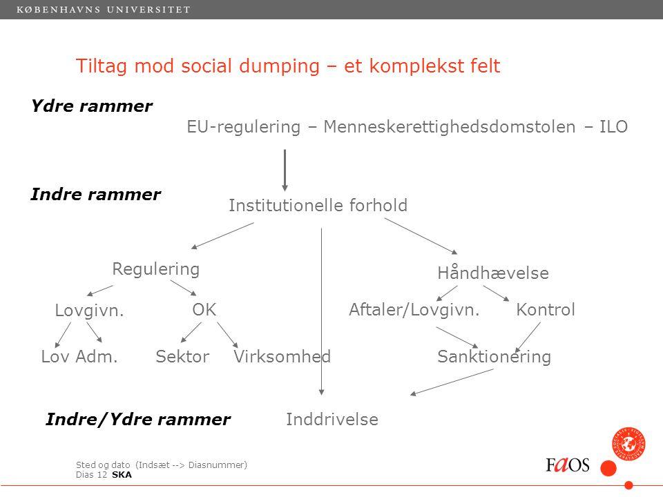 Sted og dato (Indsæt --> Diasnummer) Dias 12 Tiltag mod social dumping – et komplekst felt Institutionelle forhold Regulering Håndhævelse Lovgivn.