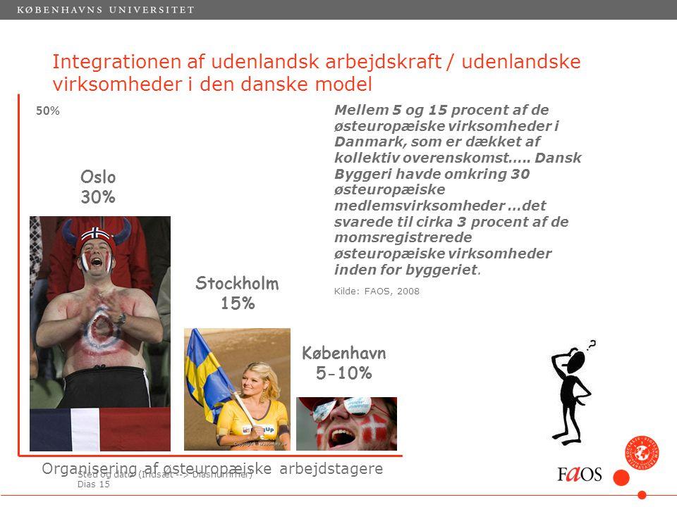 Sted og dato (Indsæt --> Diasnummer) Dias 15 Integrationen af udenlandsk arbejdskraft / udenlandske virksomheder i den danske model 50% Oslo 30% Stockholm 15% København 5-10% Mellem 5 og 15 procent af de østeuropæiske virksomheder i Danmark, som er dækket af kollektiv overenskomst…..