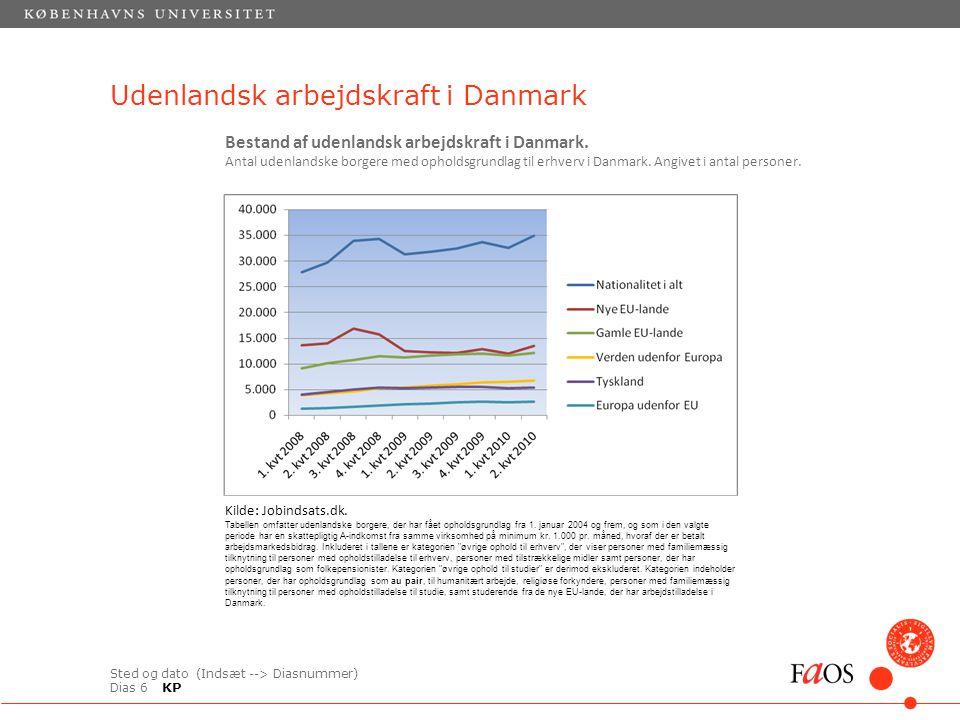 Sted og dato (Indsæt --> Diasnummer) Dias 6 Udenlandsk arbejdskraft i Danmark Bestand af udenlandsk arbejdskraft i Danmark.