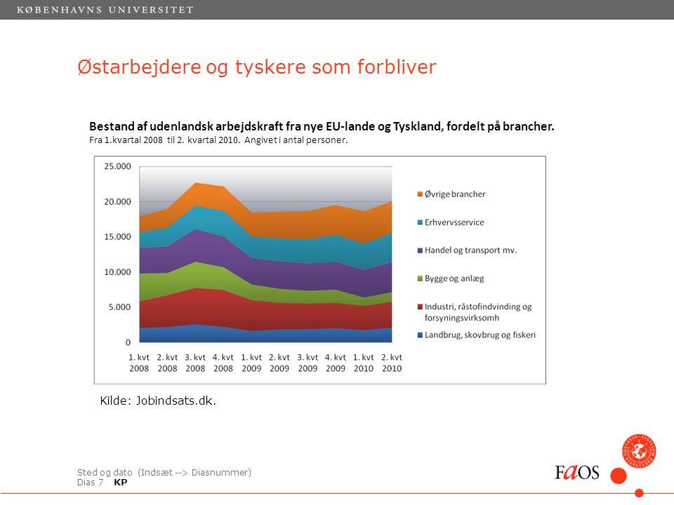 Sted og dato (Indsæt --> Diasnummer) Dias 7 Østarbejdere og tyskere som forbliver Bestand af udenlandsk arbejdskraft fra nye EU-lande og Tyskland, fordelt på brancher.
