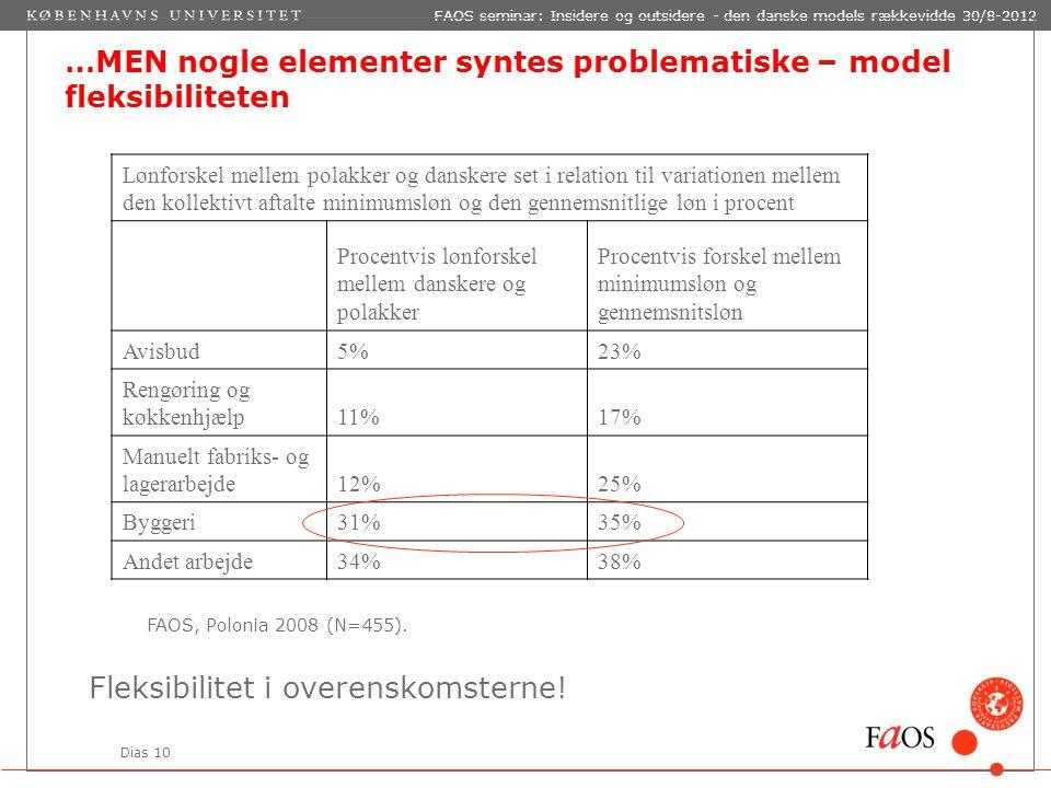 Dias 10 FAOS seminar: Insidere og outsidere - den danske models rækkevidde 30/8-2012 …MEN nogle elementer syntes problematiske – model fleksibiliteten Fleksibilitet i overenskomsterne.