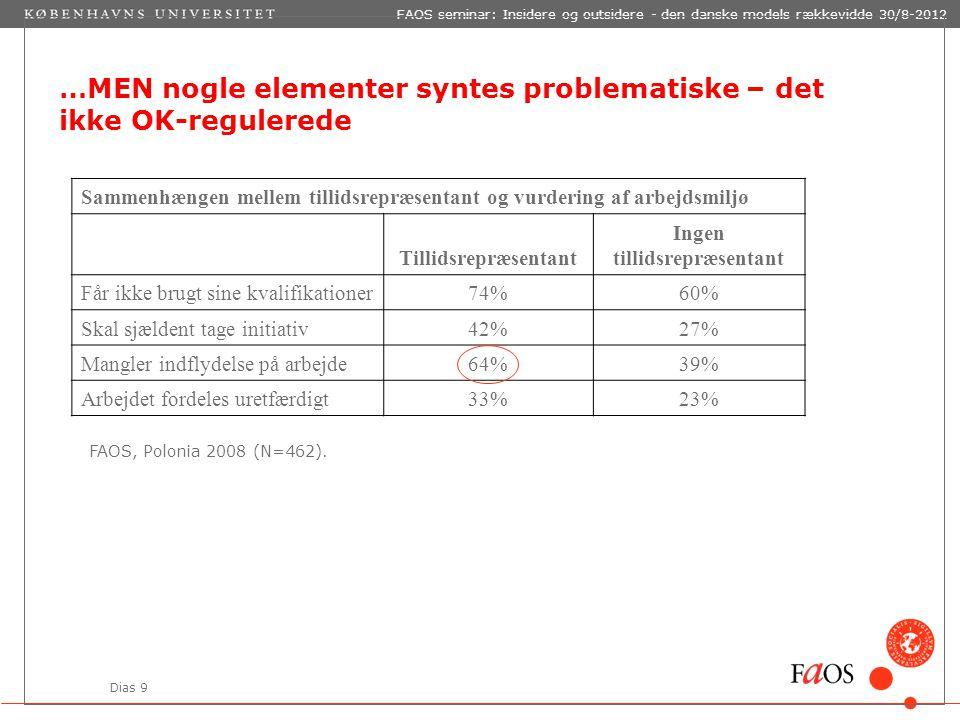 Dias 9 FAOS seminar: Insidere og outsidere - den danske models rækkevidde 30/8-2012 …MEN nogle elementer syntes problematiske – det ikke OK-regulerede Sammenhængen mellem tillidsrepræsentant og vurdering af arbejdsmiljø Tillidsrepræsentant Ingen tillidsrepræsentant Får ikke brugt sine kvalifikationer74%60% Skal sjældent tage initiativ42%27% Mangler indflydelse på arbejde64%39% Arbejdet fordeles uretfærdigt33%23% FAOS, Polonia 2008 (N=462).