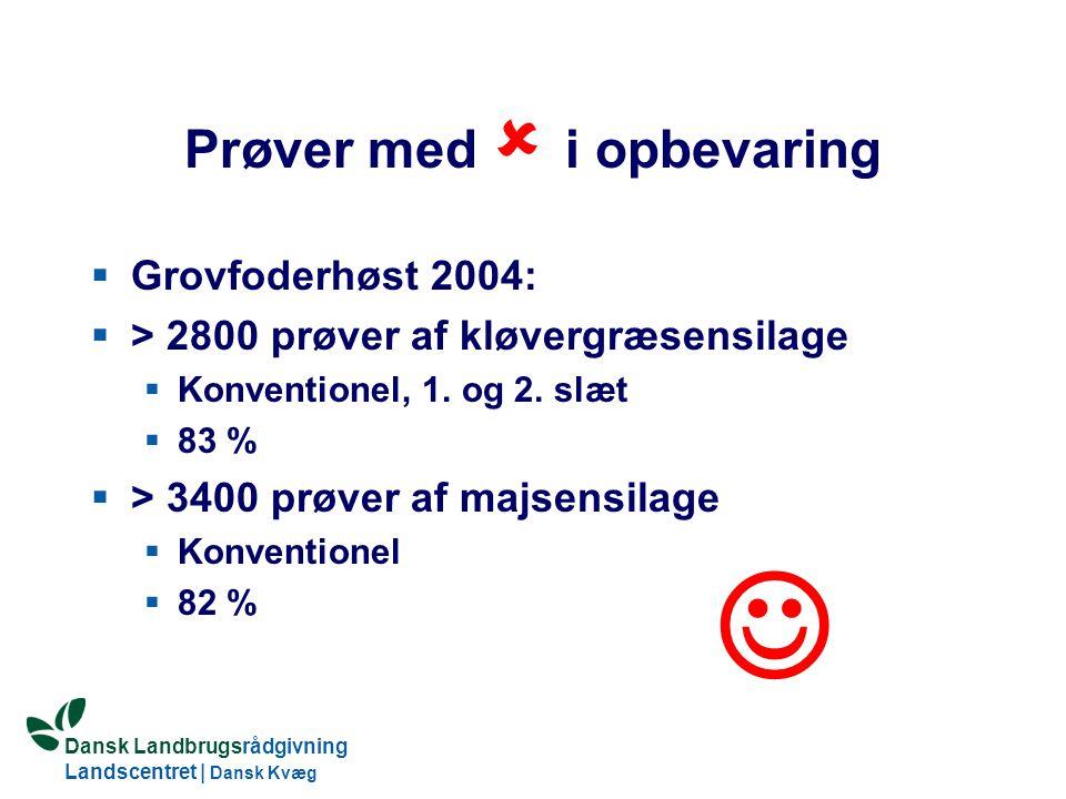 Dansk Landbrugsrådgivning Landscentret | Dansk Kvæg S:\SUNDFODE\HBB\PowerPoint\Grovfoderseminar 2005.ppt Prøver med  i opbevaring  Grovfoderhøst 2004:  > 2800 prøver af kløvergræsensilage  Konventionel, 1.