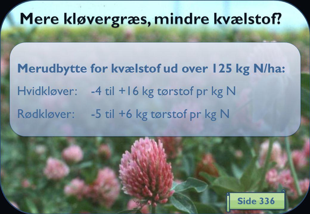 Merudbytte for kvælstof ud over 125 kg N/ha: Hvidkløver: -4 til +16 kg tørstof pr kg N Rødkløver: -5 til +6 kg tørstof pr kg N Side 336