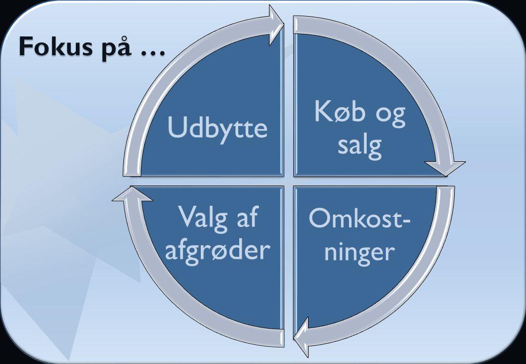 Køb og salg Omkost- ninger Valg af afgrøder Udbytte