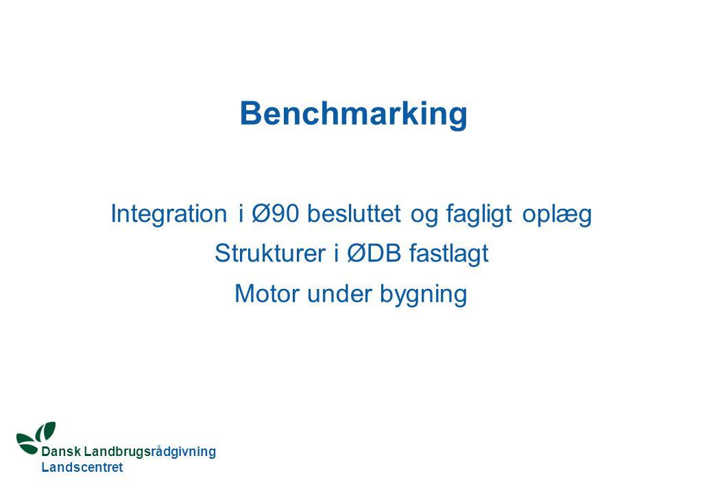 Dansk Landbrugsrådgivning Landscentret Benchmarking Integration i Ø90 besluttet og fagligt oplæg Strukturer i ØDB fastlagt Motor under bygning