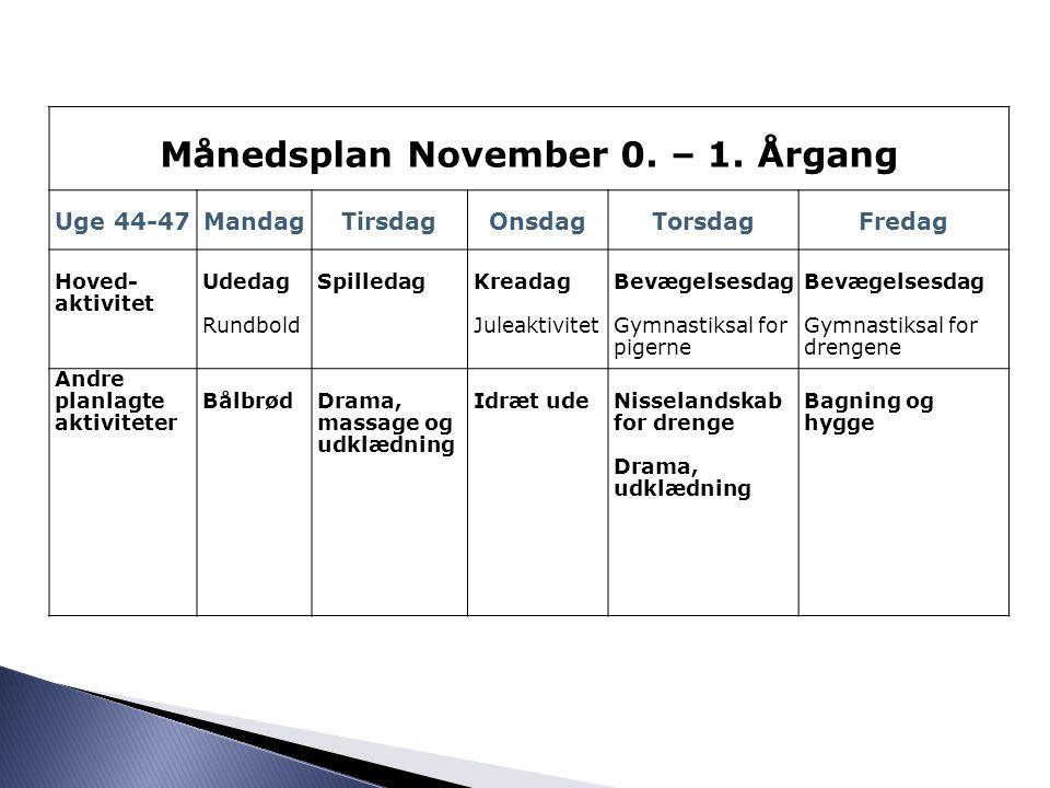 Månedsplan November 0. – 1.