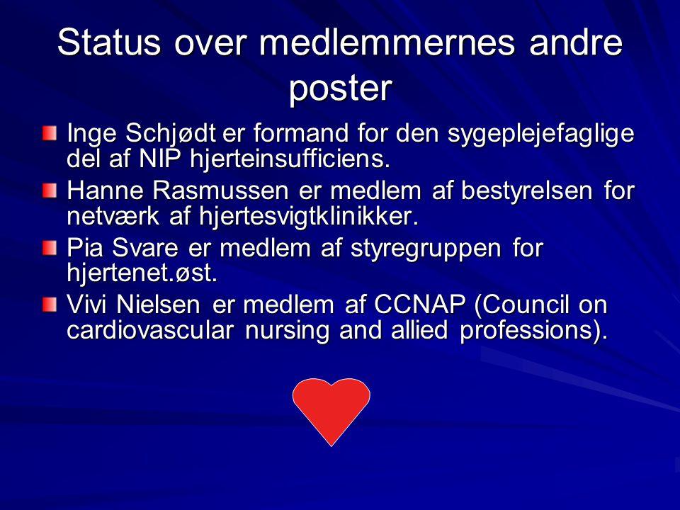 Status over medlemmernes andre poster Inge Schjødt er formand for den sygeplejefaglige del af NIP hjerteinsufficiens.
