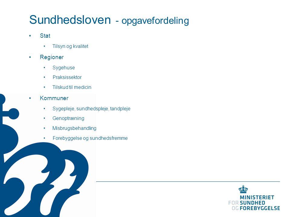 Sundhedsloven - opgavefordeling Stat Tilsyn og kvalitet Regioner Sygehuse Praksissektor Tilskud til medicin Kommuner Sygepleje, sundhedspleje, tandple