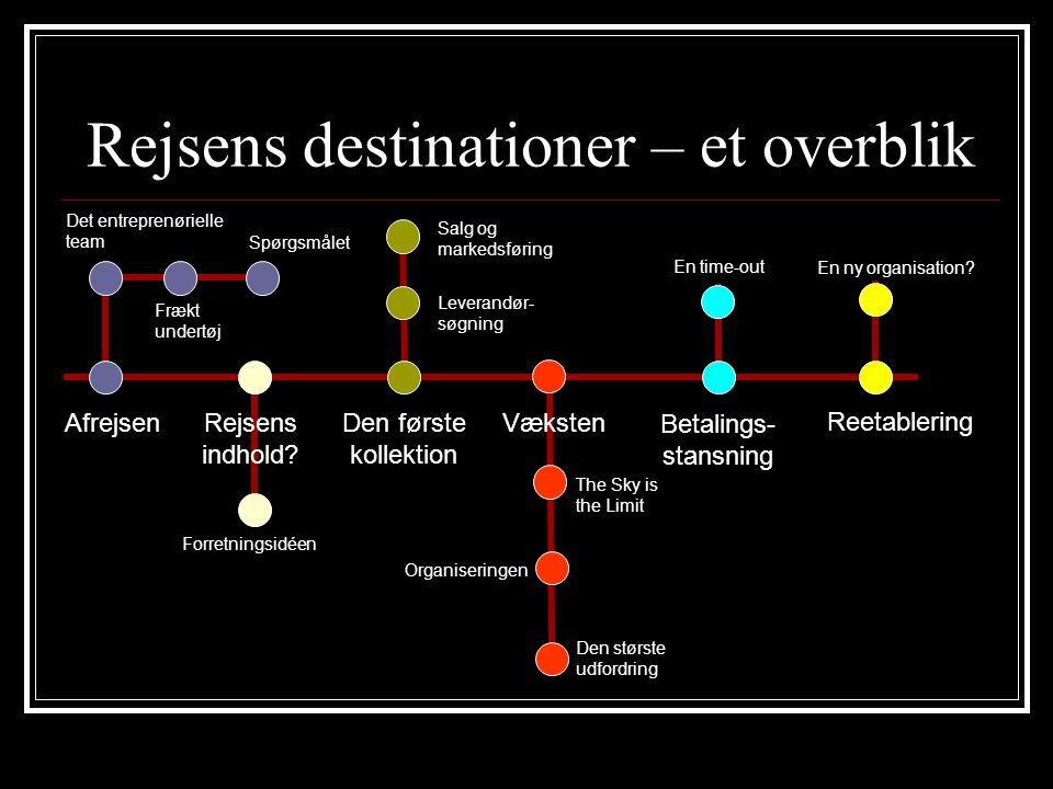 Rejsens destinationer – et overblik Afrejsen Det entreprenørielle team Frækt undertøj Spørgsmålet Rejsens indhold.