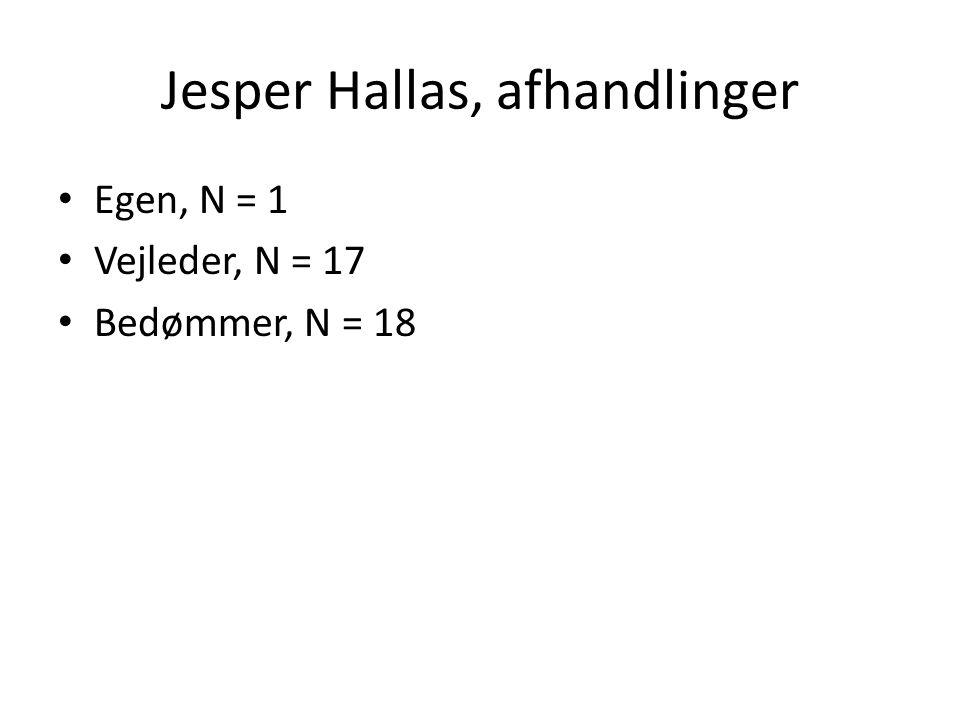Jesper Hallas, afhandlinger Egen, N = 1 Vejleder, N = 17 Bedømmer, N = 18