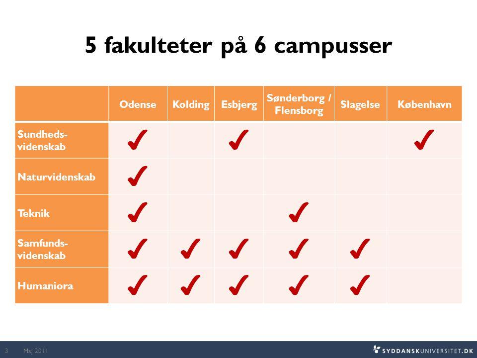 5 fakulteter på 6 campusser OdenseKoldingEsbjerg Sønderborg / Flensborg SlagelseKøbenhavn Sundheds- videnskab ✔✔✔ Naturvidenskab ✔ Teknik ✔✔ Samfunds- videnskab ✔✔✔✔✔ Humaniora ✔✔✔✔✔ Maj 20113