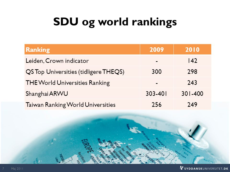 SDU og world rankings Ranking20092010 Leiden, Crown indicator-142 QS Top Universities (tidligere THEQS)300298 THE World Universities Ranking-243 Shanghai ARWU303-401301-400 Taiwan Ranking World Universities256249 Maj 20117