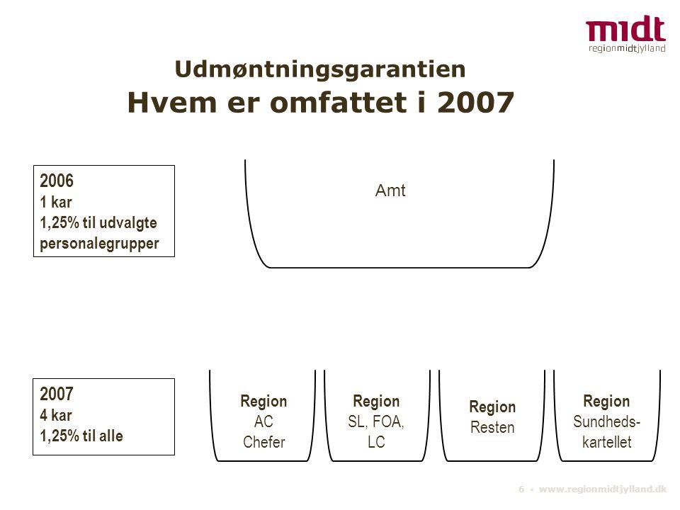 6 ▪ www.regionmidtjylland.dk Amt 2006 1 kar 1,25% til udvalgte personalegrupper Region AC Chefer Region Resten Region Sundheds- kartellet Region SL, FOA, LC 2007 4 kar 1,25% til alle Udmøntningsgarantien Hvem er omfattet i 2007