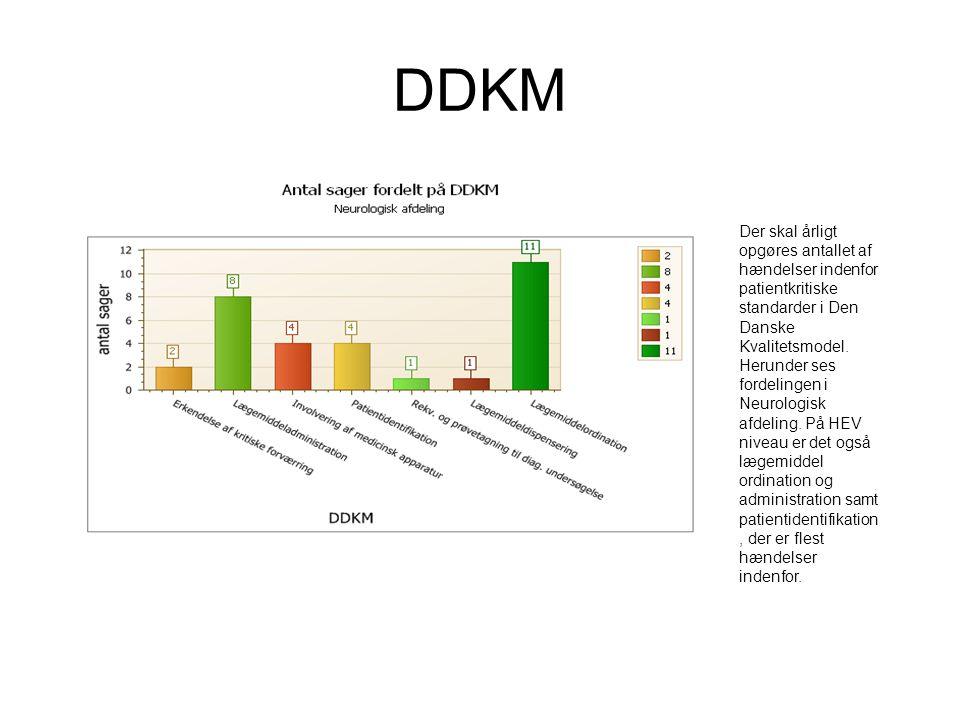 DDKM Der skal årligt opgøres antallet af hændelser indenfor patientkritiske standarder i Den Danske Kvalitetsmodel.