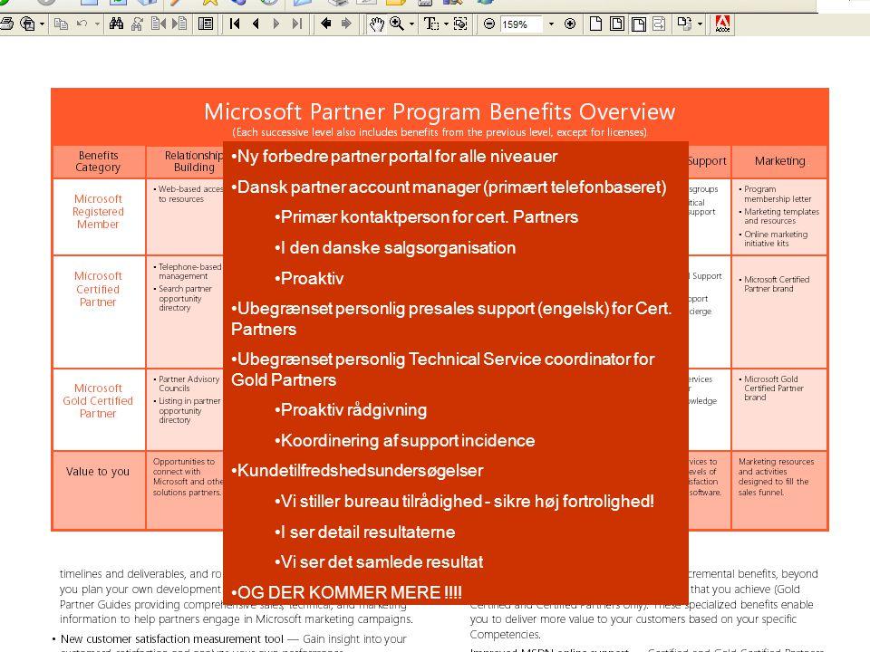 11Mød Microsoft 2004 Ny forbedre partner portal for alle niveauer Dansk partner account manager (primært telefonbaseret) Primær kontaktperson for cert.