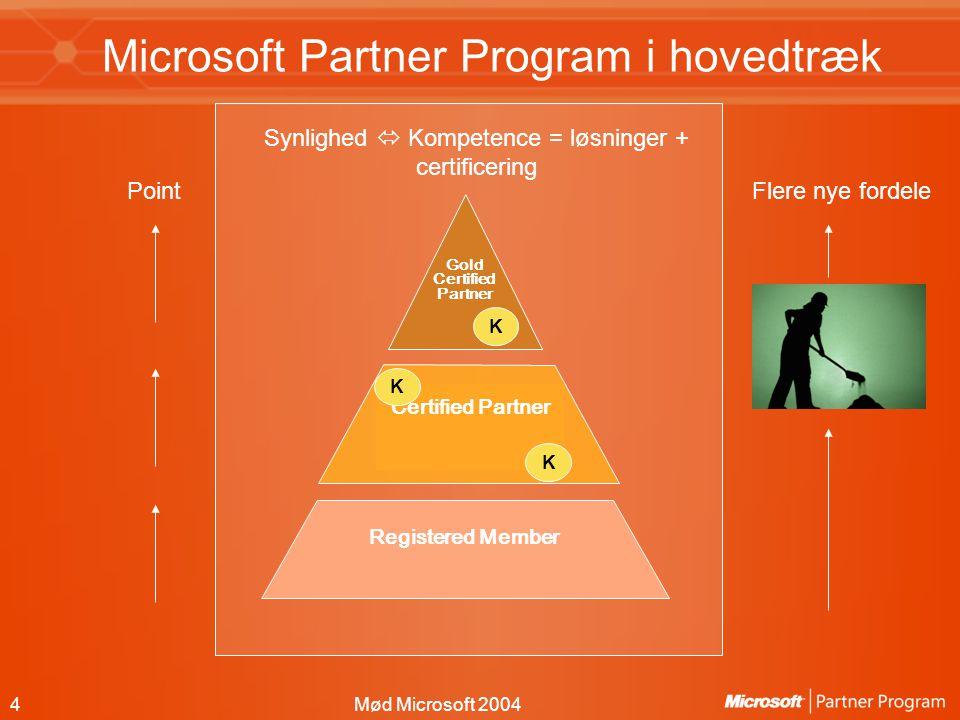 4Mød Microsoft 2004 Microsoft Partner Program i hovedtræk Certified Partner Registered Member Gold Certified Partner Synlighed  Kompetence = løsninger + certificering K K K PointFlere nye fordele