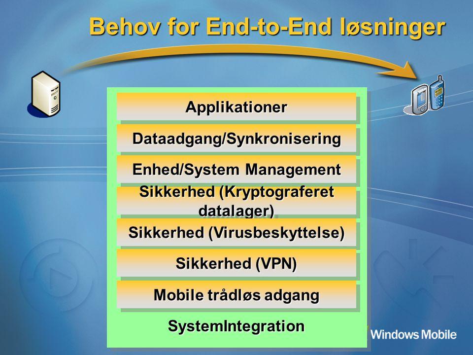 SystemIntegration Behov for End-to-End løsninger ApplikationerApplikationer Dataadgang/SynkroniseringDataadgang/Synkronisering Enhed/System Management Mobile trådløs adgang Sikkerhed ( Kryptograferet datalager) Sikkerhed (Virusbeskyttelse) Sikkerhed (VPN)