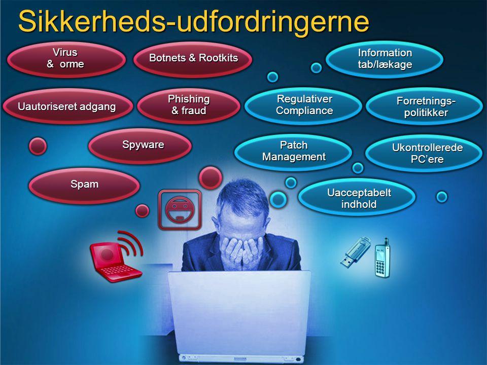 Botnets & Rootkits Virus & orme Phishing & fraud Uautoriseret adgang Spam Spyware Regulativer Compliance Uacceptabelt indhold Forretnings- politikker Information tab/lækage Patch Management Ukontrollerede PC'ere Today's IT Security Challenges Sikkerheds-udfordringerne