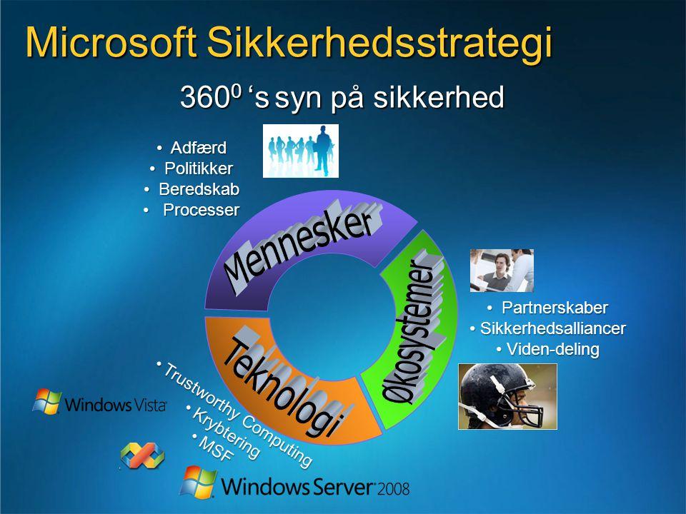 Microsoft Sikkerhedsstrategi 360 0 's syn på sikkerhed Trustworthy Computing Trustworthy Computing Krybtering Krybtering MSF MSF Partnerskaber Partnerskaber Sikkerhedsalliancer Sikkerhedsalliancer Viden-deling Viden-deling Adfærd Adfærd Politikker Politikker Beredskab Beredskab Processer Processer