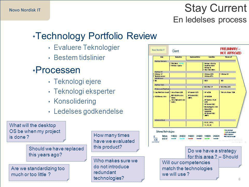 8 Stay Current En ledelses process Technology Portfolio Review Evaluere Teknologier Bestem tidslinier Processen Teknologi ejere Teknologi eksperter Konsolidering Ledelses godkendelse Do we have a strategy for this area .