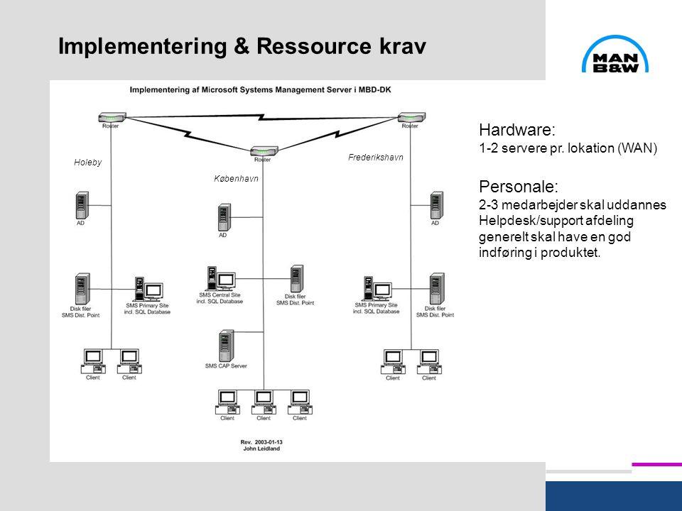 Implementering & Ressource krav Hardware: 1-2 servere pr.