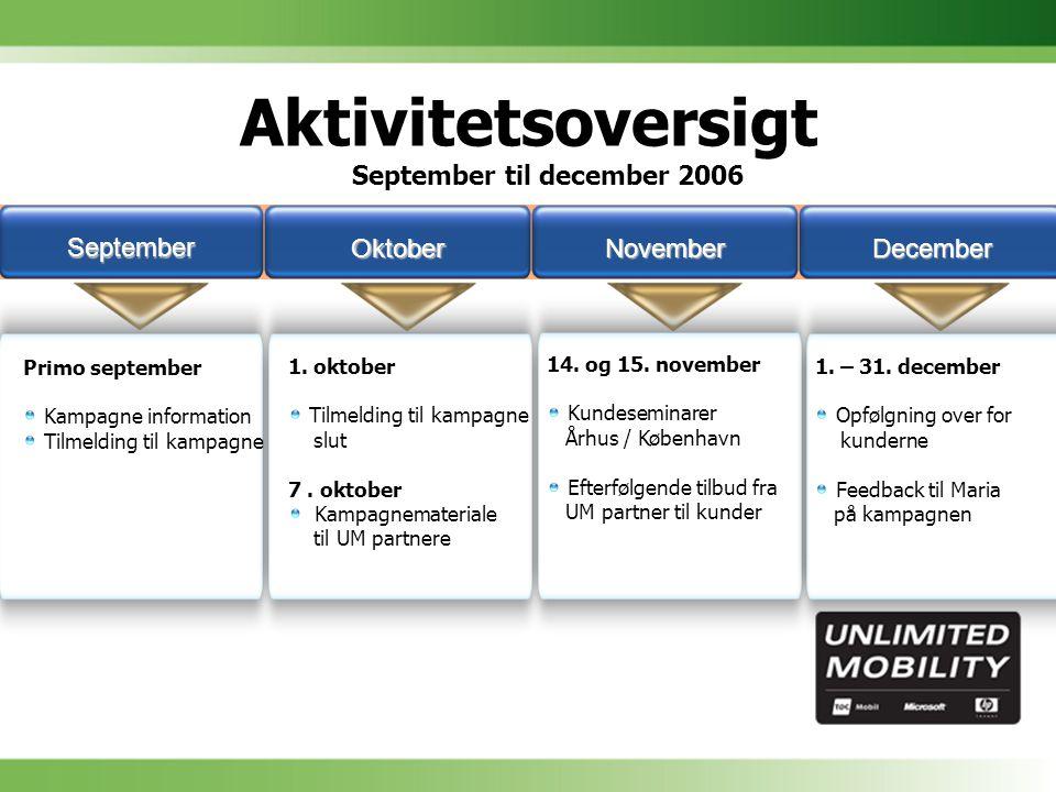 Aktivitetsoversigt September til december 2006 September Primo september Kampagne information Tilmelding til kampagne Oktober 1.