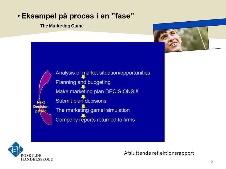 5 Eksempel på proces i en fase The Marketing Game Afsluttende reflektionsrapport