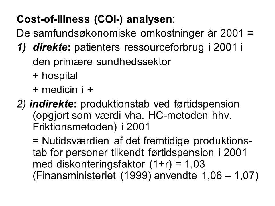 Cost-of-Illness (COI-) analysen: De samfundsøkonomiske omkostninger år 2001 = 1)direkte: patienters ressourceforbrug i 2001 i den primære sundhedssektor + hospital + medicin i + 2) indirekte: produktionstab ved førtidspension (opgjort som værdi vha.