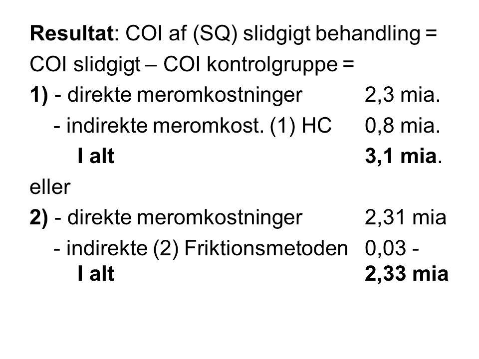 Resultat: COI af (SQ) slidgigt behandling = COI slidgigt – COI kontrolgruppe = 1) - direkte meromkostninger 2,3 mia.