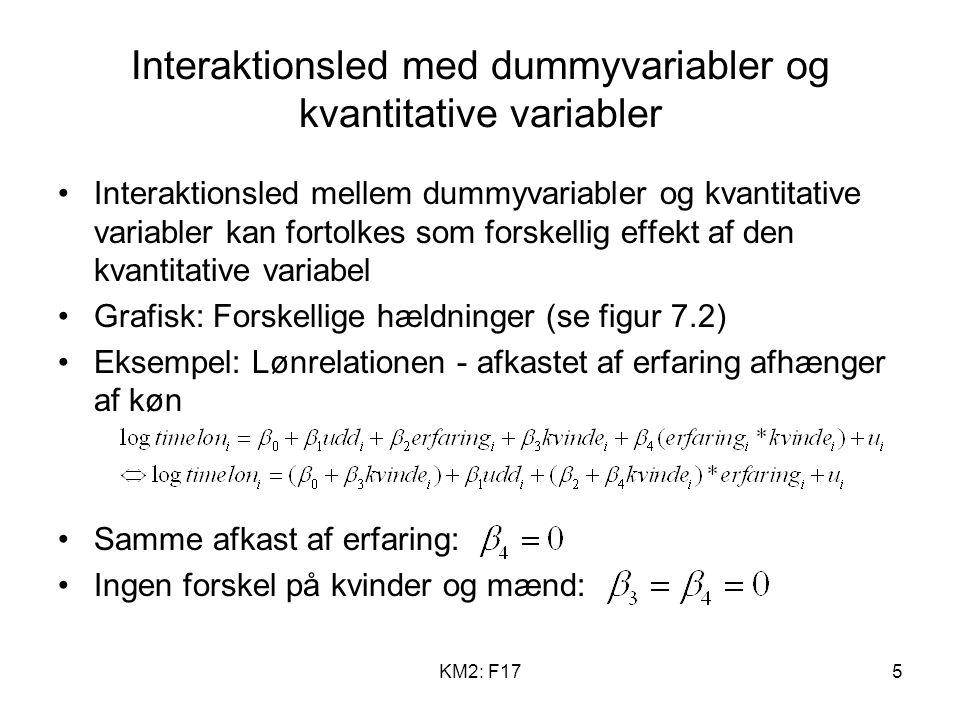 KM2: F175 Interaktionsled med dummyvariabler og kvantitative variabler Interaktionsled mellem dummyvariabler og kvantitative variabler kan fortolkes som forskellig effekt af den kvantitative variabel Grafisk: Forskellige hældninger (se figur 7.2) Eksempel: Lønrelationen - afkastet af erfaring afhænger af køn Samme afkast af erfaring: Ingen forskel på kvinder og mænd:
