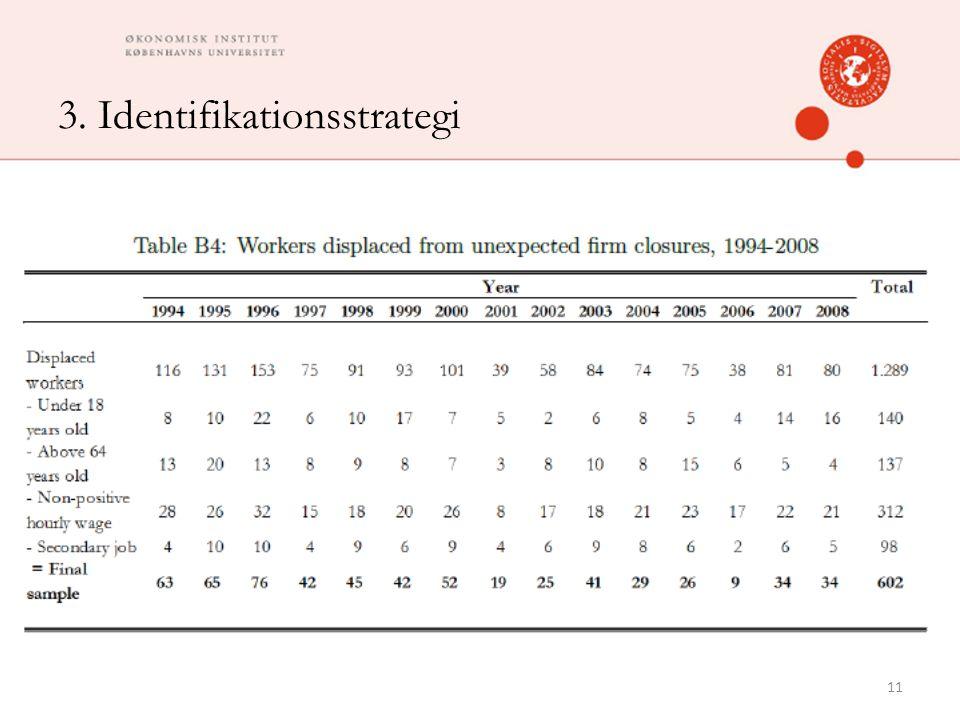 3. Identifikationsstrategi 11