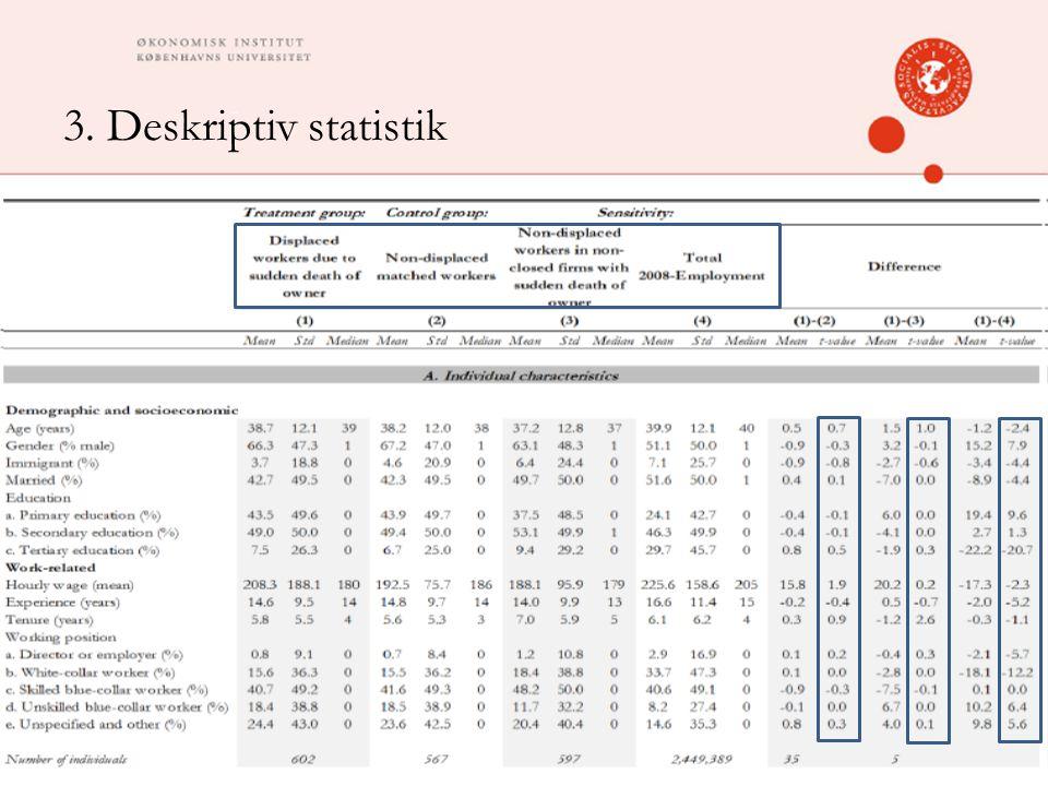 3. Deskriptiv statistik 13
