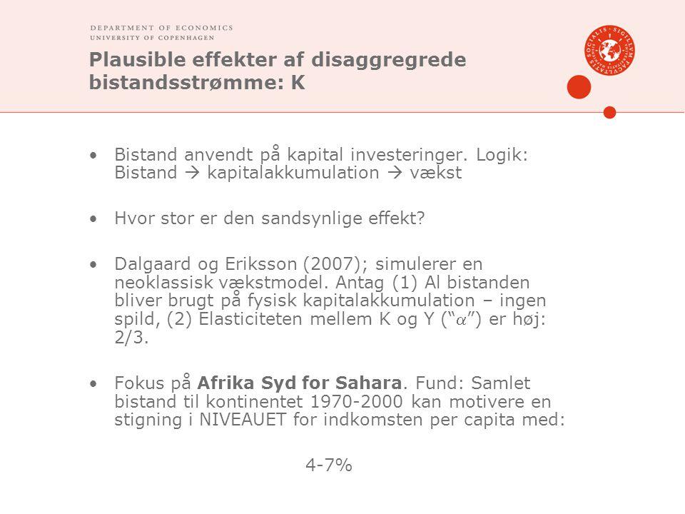 Plausible effekter af disaggregrede bistandsstrømme: K Bistand anvendt på kapital investeringer.