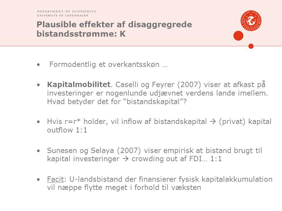 Plausible effekter af disaggregrede bistandsstrømme: K Formodentlig et overkantsskøn … Kapitalmobilitet.